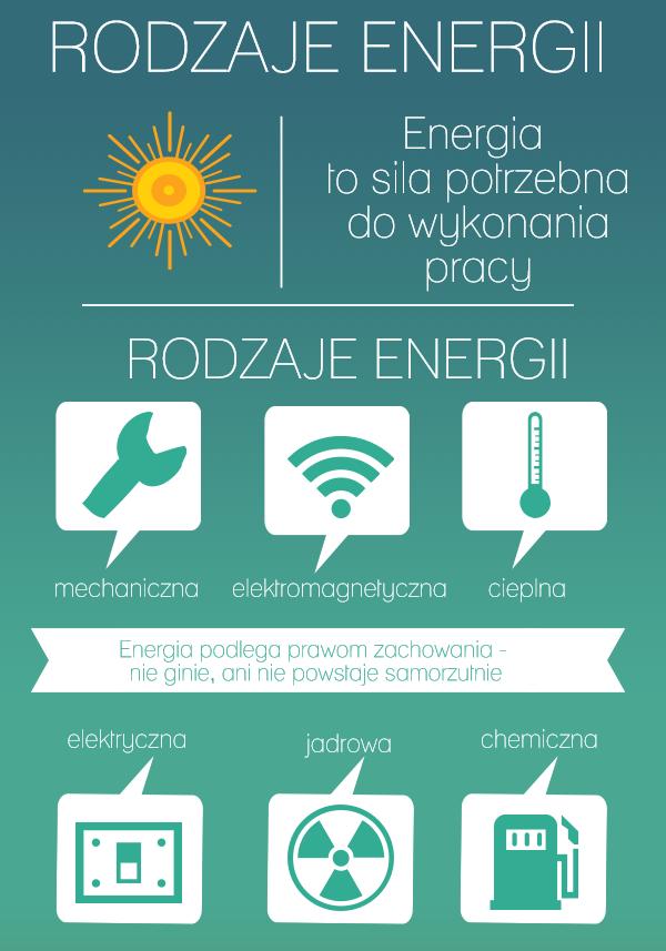 energia ikonografika