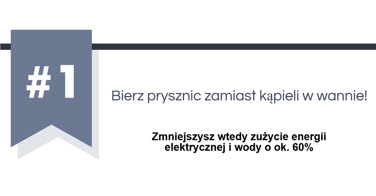 prysznic-zamiast-kapieli-Anna-Dyląg-ABC